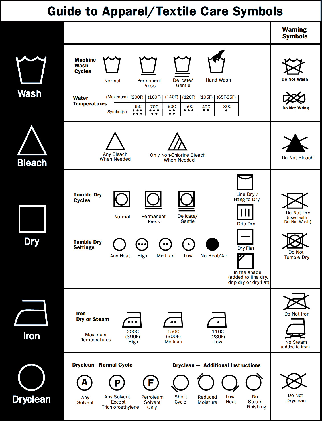 Care Label Instructions