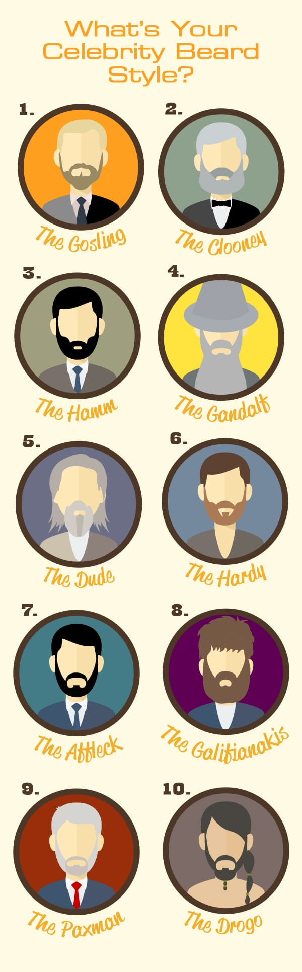 What's Your Celebrity Beard Style?
