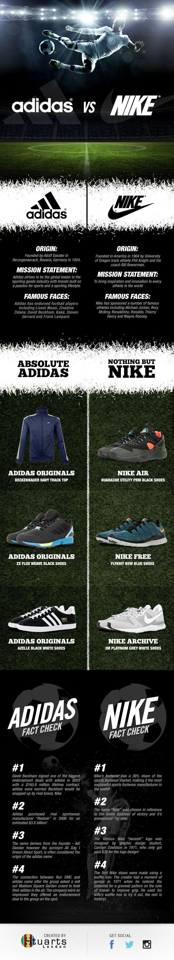 Nike - Adidas - Infographic - StuartsLondon