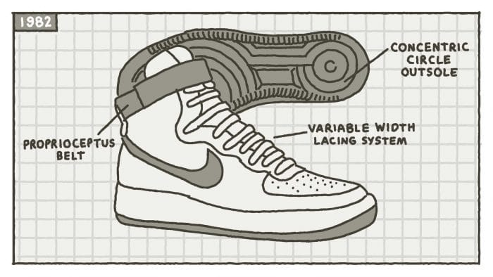 Nike Air Force 1, the design.