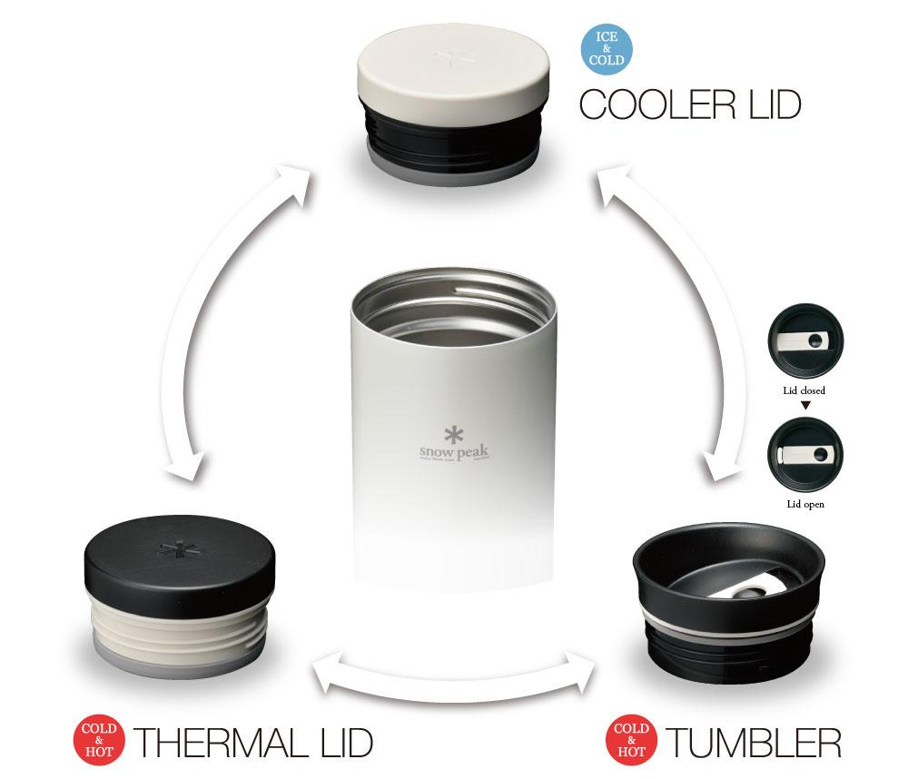 Different lids included with bottle